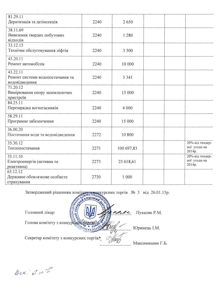 Dodatok_do_plany_2015_3st